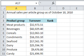 Rank Functions Excel Excel The Rank Function