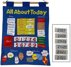 All About Today Wall Chart