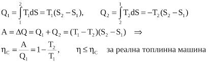 Топлинни машини Реферат от Физика Коефициентът на полезно действие е винаги по малък от съответния к п д на идеалната топлинна машина на Карно