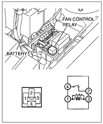1994 honda civic lx 1 5l mfi sohc 4cyl repair guides engine location of fan control module relay and internal circuit diagram