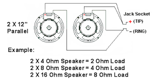 impedance speaker cabinet wiring com if multiples of identical speakers are used in a combo or cabinet the overall power rating is calculated by multiplying the individual speaker rating by