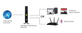 cm500 cable modems routers networking home netgear the netgear cm500 high speed cable modem provides a connection to high speed cable internet speeds up to 680mbps it is cablelabs® certified and