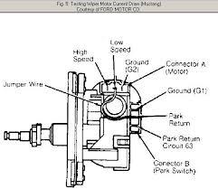 wiper motor wiring diagram Wiper Motor Wiring Diagram Ford gm wiper motor wiring diagram wiper motor wiring diagram for 1995 windstar