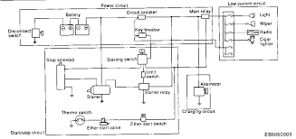caterpillar forklift electrical diagram diagram electrical diagram or schematic for a ms240lc 8 excavator caterpillar forklift wiring