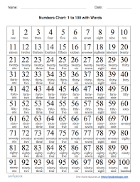 Printable Number Chart 1 100 With Words Worksheet Counting To 100 Eglish Printable Worksheets And