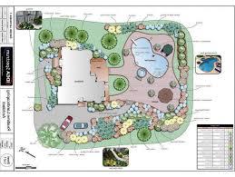 Landscaping Software For Mac Garden Design Free Home Landscapings ... & Landscaping Software For Mac Landscape Design Outdoor Goods 2 Adamdwight.com