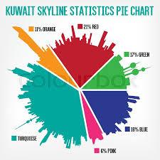 Kuwait Skyline Statistics Pie Chart Stock Vector Colourbox