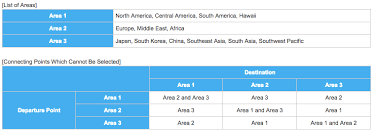 Ana Redeem Chart Understanding Ana Mileage Club Award Charts Awardwallet Blog