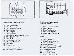 8 1996 mercedes e320 wiring diagram concept racing4mnd org 8 1996 mercedes e320 wiring diagram concept