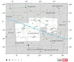 Star Distances From Earth Chart Aquarius Constellation Facts Myth Star Map Major Stars