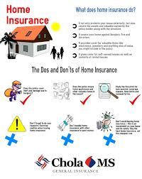 how much does house insurance cost home average ontario monthly calculator uk how much does house insurance cost