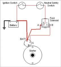 starter motor wiring diagram chevy images chevy engine diagram starter solenoid wiring diagram ford