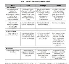 Looking for a color personality test? Pin On Psychology Geek