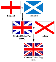 Origin Of The Union Jack First Union Flag Te Union Flag Became The