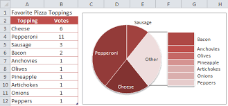 Charts And Graphs In Excel