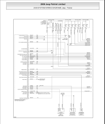 jeep patriot wiring diagram jeep wiring diagrams online 2009 jeep patriot limited 2009 system wiring diagrams