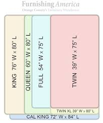 Pin Bed Size Comparison Chart Image Search Results on Bed Size