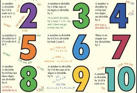 Math Divisibility Rules Chart Divisibility Tests Ib Maths Resources From British