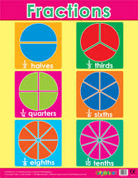 Maths Fraction Shapes Learning School Poster