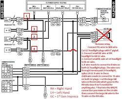 subaru ej25 wiring diagram wiring diagram 2018 vw bug subaru conversion wiring harness at Subaru Wiring Harness Conversion