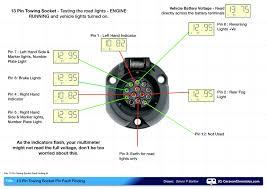 round 4 pin trailer wiring diagram way telecaster prong light in 4-Way Trailer Plug Wiring Diagram at Round 4 Pin Trailer Wiring Diagram
