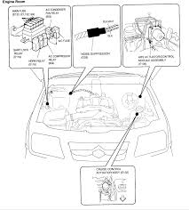 Bmw Air Conditioning System Diagram