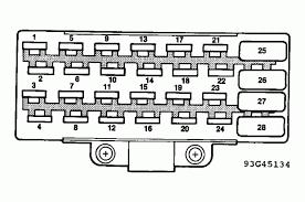 95 jeep grand cherokee laredo fuse box diagram diy wiring diagrams \u2022 95 jeep xj fuse box diagram 95 jeep cherokee fuse box diagram original gallery wonderful thumb rh newomatic com 1995 jeep grand
