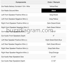2016 jeep wrangler audio wire schematic