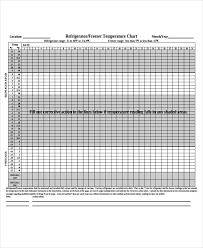 Refrigerator Temperature Chart Sample Temperature Chart Templates 7 Free Samples Examples