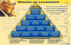 John Wooden Quotes Simple Official Site Of Coach Wooden Sponsored By McDonald's