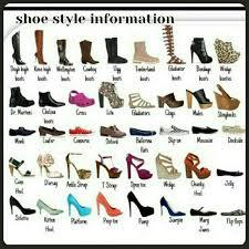 Shoe Styles Chart Helpful Information To Identify Shoe