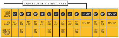 Tablecloth Sizing Chart For Church Banquet And Folding