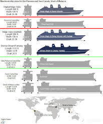 Carnival Ship Comparison Chart Video Disney Wonder The First Cruise Ship To Transit