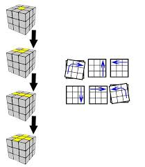 Rubik's Cube Pattern To Solve Extraordinary How To Solve A Rubiks Cube [Five Easy Steps To Solving The Cube]