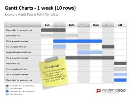 power point gant chart powerpoint gantt charts template