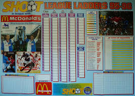 Football League Table Wall Chart 9 Essential Football Items That Everybody Had In The 90s