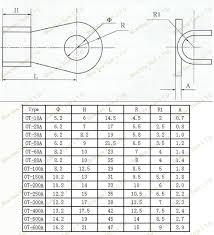 motorguide volt trolling motor wiring diagram motorguide motorguide 24 volt 3 wiring diagram motorguide discover your on motorguide 12 24 volt trolling motor