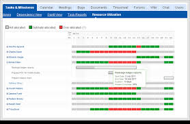 Resource Planning Gantt Chart Just In Resource Utilization Editable Gantt Charts Zoho