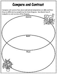 Plant And Animals Adaptations Venn Diagram Plant And Animal Adaptations Next Generation Science 4 Ls1 1 By