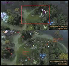 understanding the offlane jungle dota blast dota blast