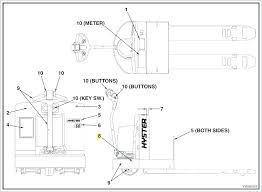 lull wiring diagram wiring diagram third co lull 644 wiring diagram for trusted diagrams transmission engine lull forklift wiring diagram full size of