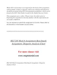 Hlt 205 Effective Communication Snaptutorial Com