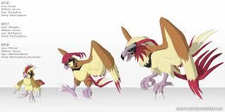 Pidgey Evolution Chart Fire Red Pidgey Evolution Level Pidgey Evolution Chain Fletchling