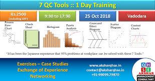 7 Qc Tools Control Charts 7 Qc Tools 1 Day Training Vadodara Training Fee Rs 2500