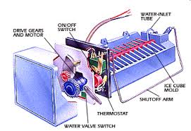 ge refrigerator wiring diagram ice maker on ge images free Whirlpool Ice Maker Wiring Harness ge refrigerator wiring diagram ice maker 2 whirlpool ice maker diagrams ge refrigerator compressor wiring diagram whirlpool ice maker wiring harness adapters