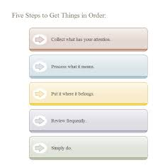 Step By Step Instruction Template Five Steps Step By Step Chart Free Five Steps Step By Step