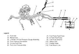 pcm 2000 chevy bu engine diagram engine home improvement stores pcm 2000 chevy bu engine diagram medium size of jeep wiring