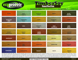 Furniture Stain Colors Chart Timbersoy Natural Wood Stain Color Chart Virtually