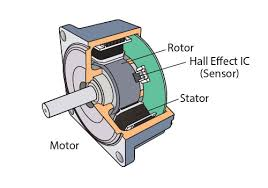 brushless dc motors vs servo motors vs