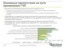 Презентация на тему Как обеспечить успех ГЧП в России Результаты  6 Как обеспечить
